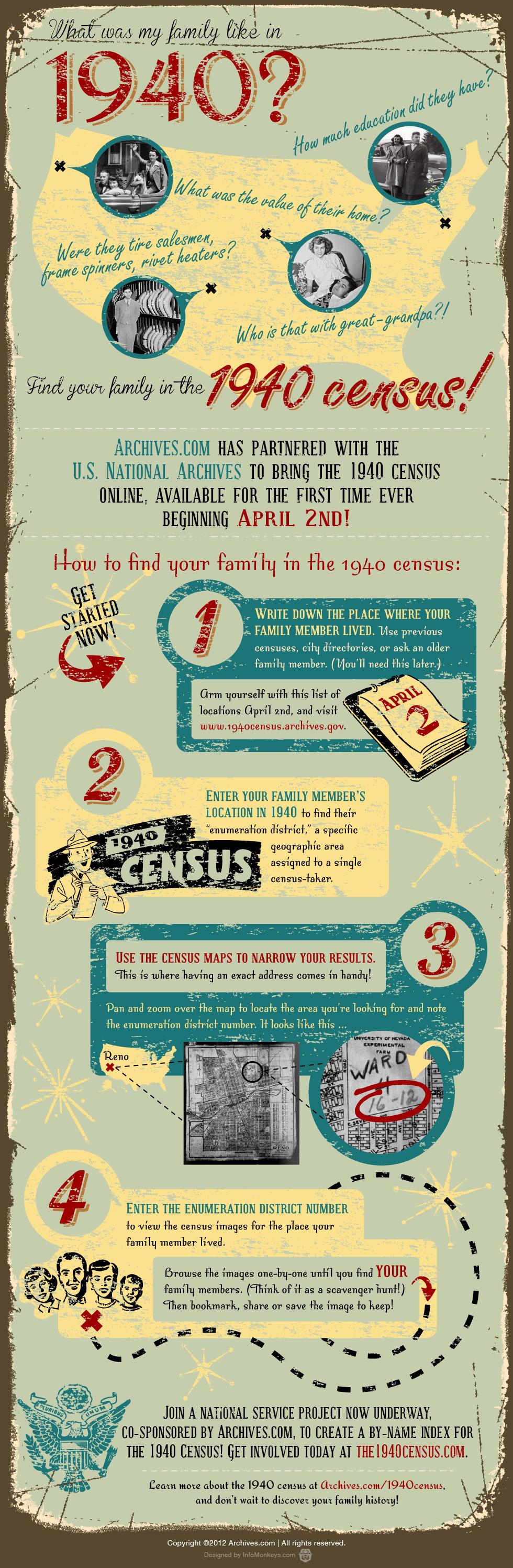 1940 census archives.com