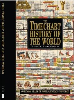 Timechart history of the world