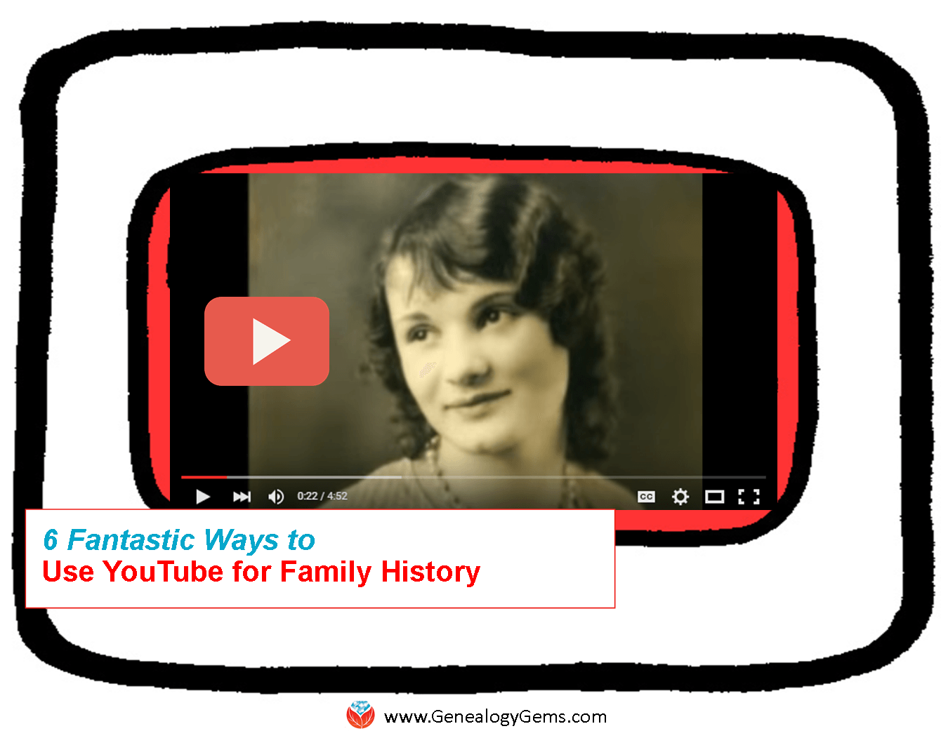 YouTube for family history