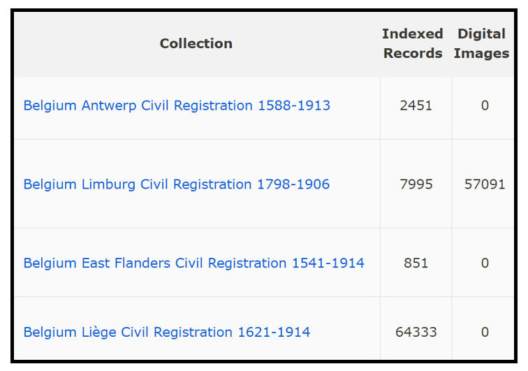 Belgium new and updated genealogical collections