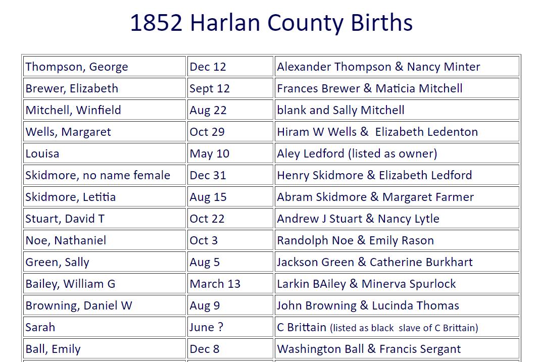 Harlan county birth 1852