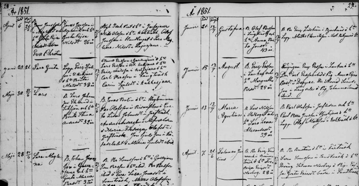 Swedish and Italian genealogy records