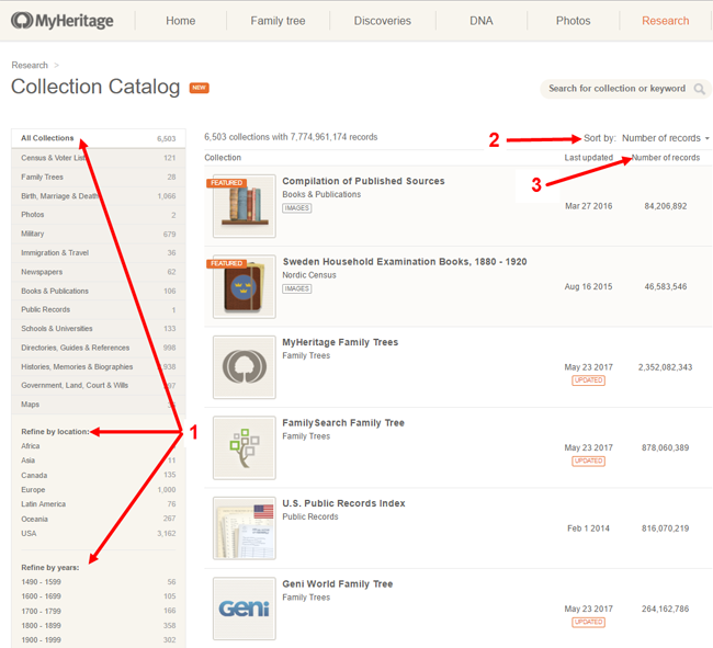 NEw MyHeritage Collection catalog overview
