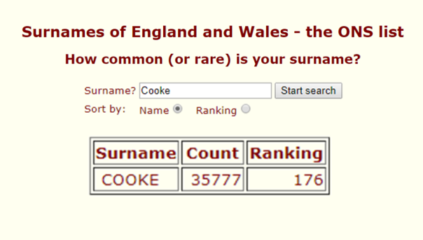 common surnames england wales
