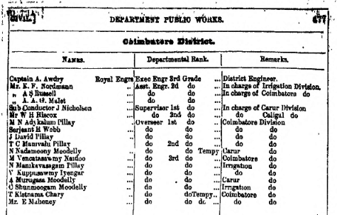 British in India directories FMP England parish records