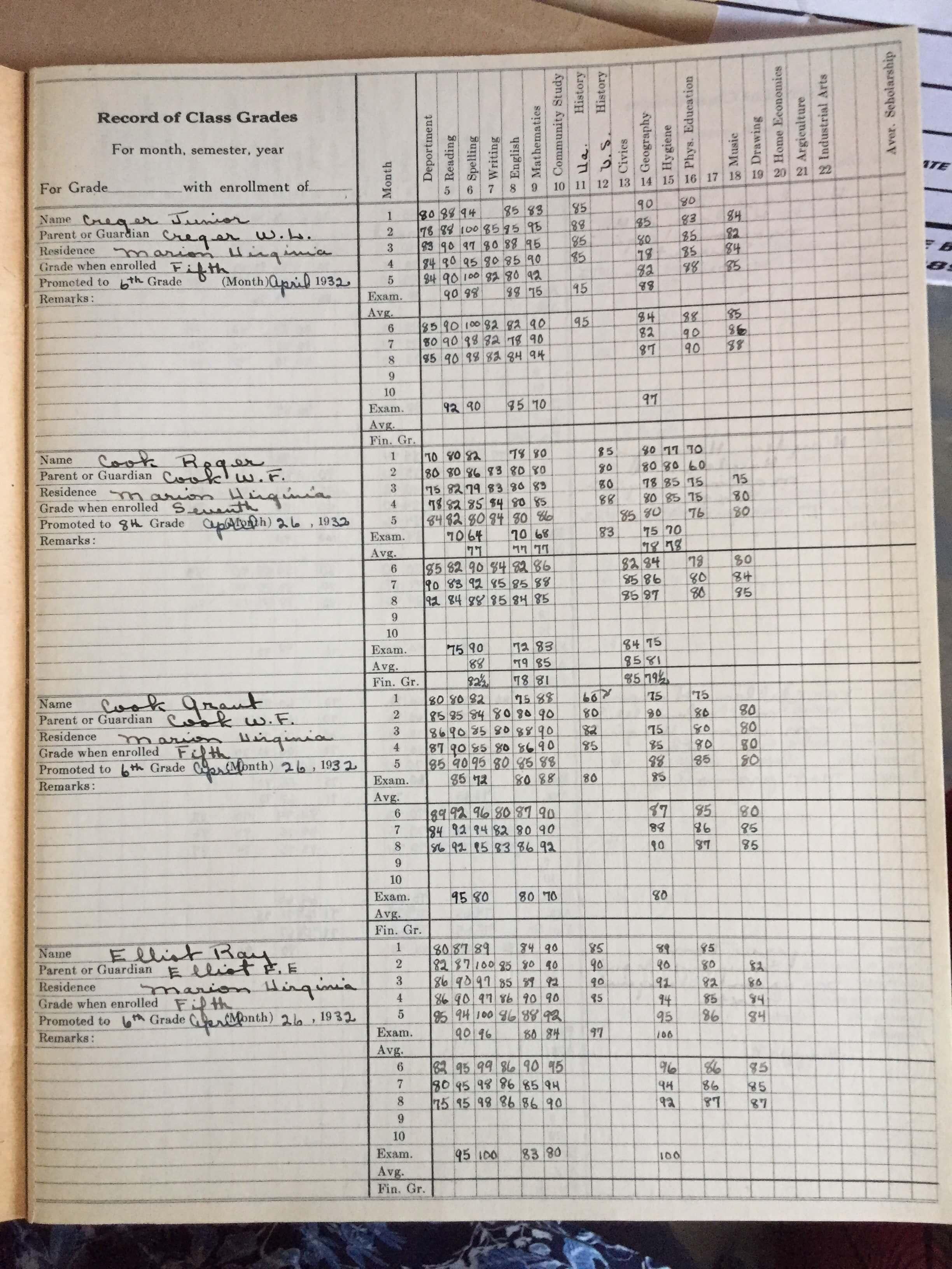 School Records-Grade sheet