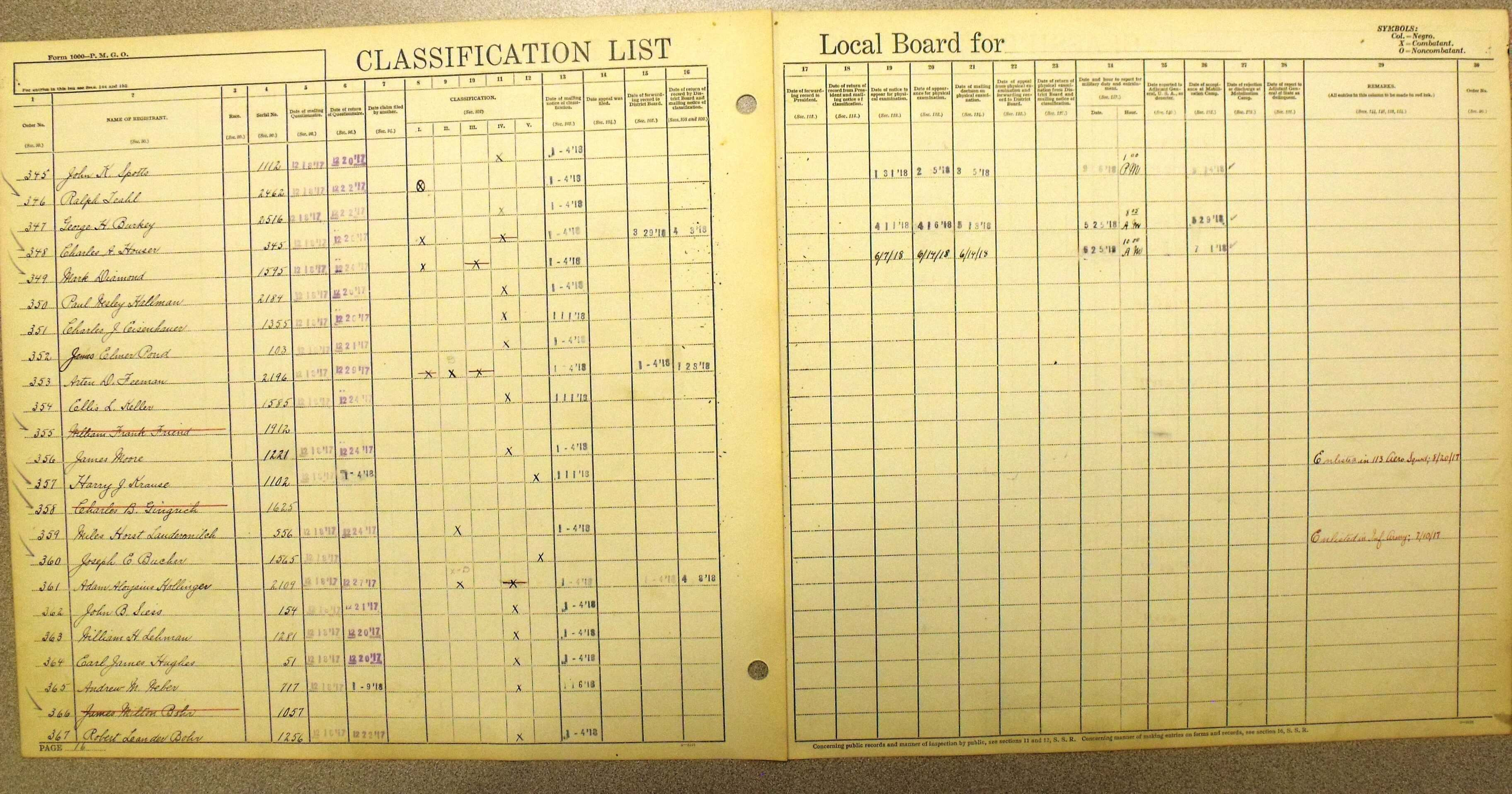 Ellis L. Keller-WWI Draft Classification List