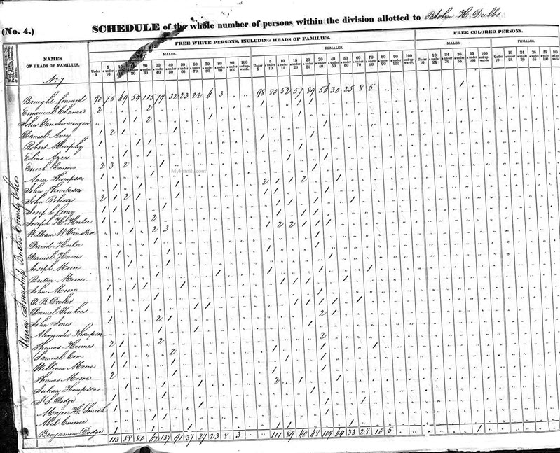 1840 census