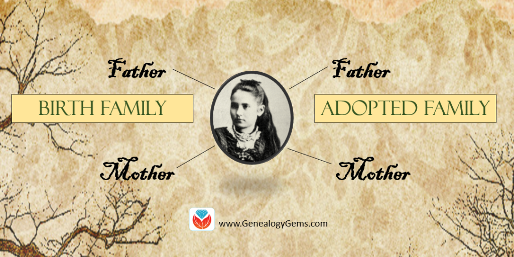 Adoption and Genealogy: How to Create and Navigate an Adopted Family Pedigree