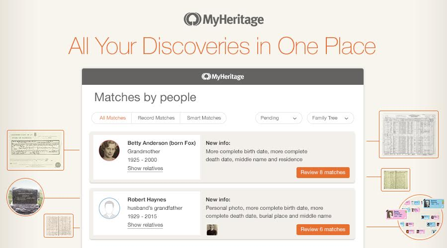 Discoveries Pages from MyHeritage