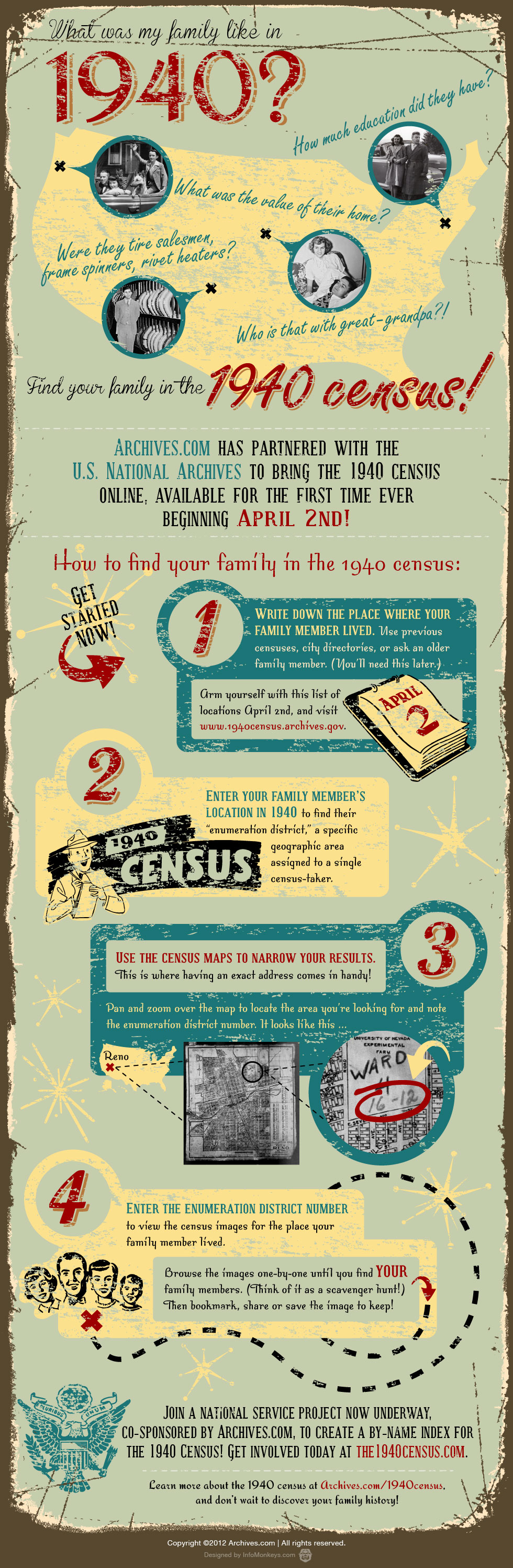 Genealogy Just Got More Exciting! The 1940 Census is Here (4/3/12)